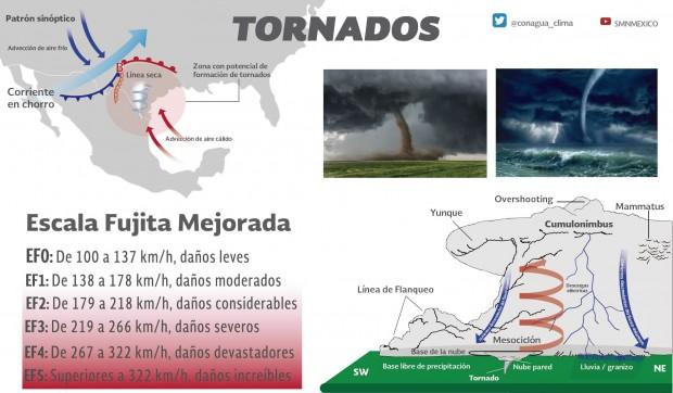 Cielo medio nublado la mayor parte del día, tormentas puntuales fuertes con descargas eléctricas en Michoacán, esta noche de sábado