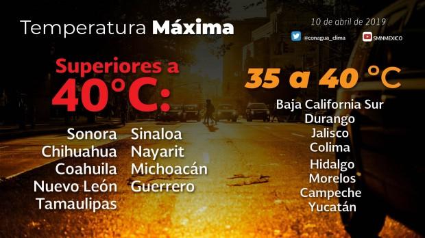 Temperaturas superiores a 40°C: Zonas de Michoacán, este miércoles